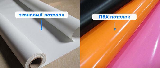 Тканевые и ПВХ полотна