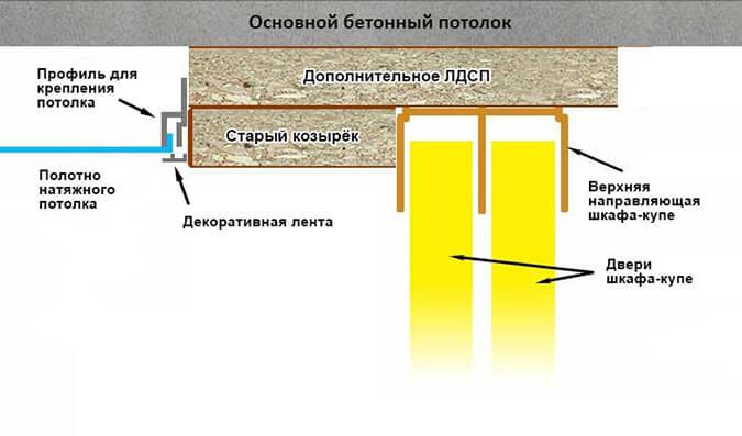 Схема монтажа с козырьком
