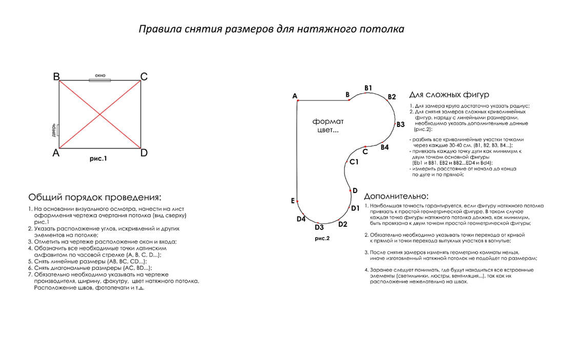 Правила расчёта натяжного потолка