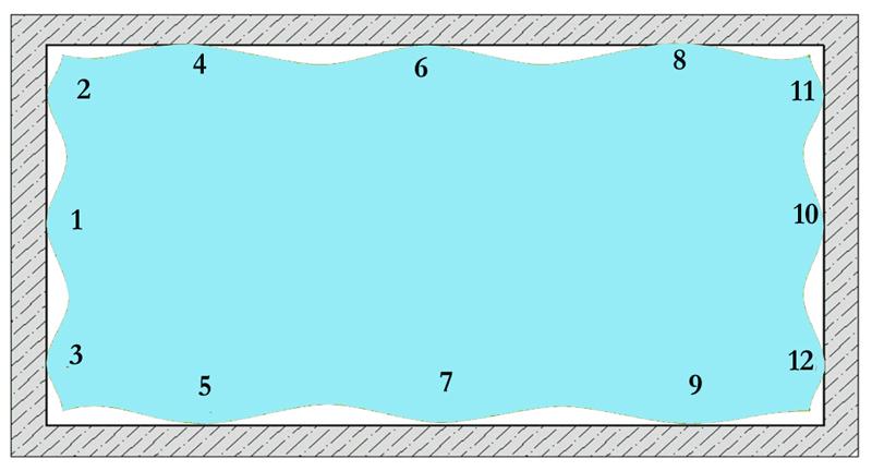 Схема натяжки