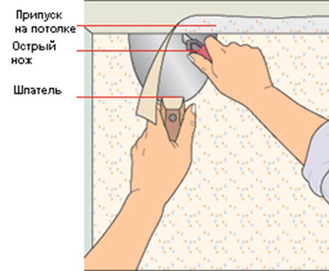 Схема подреза обоев с натяжным потолком