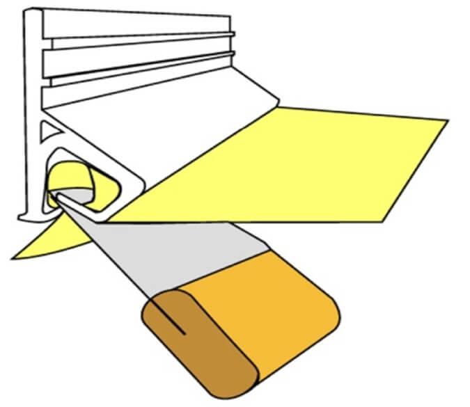 Штапиковая система для установки тканевого потолка